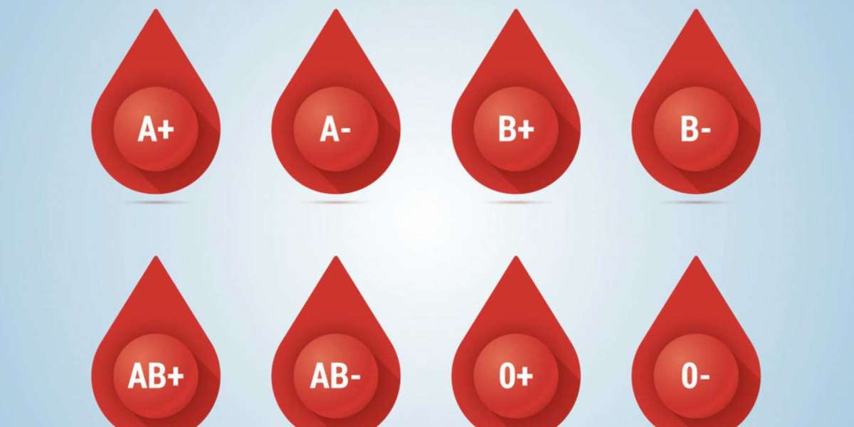 Finding blood group using Yeklo.com